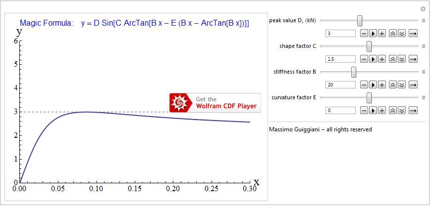 download wolfram cdf player